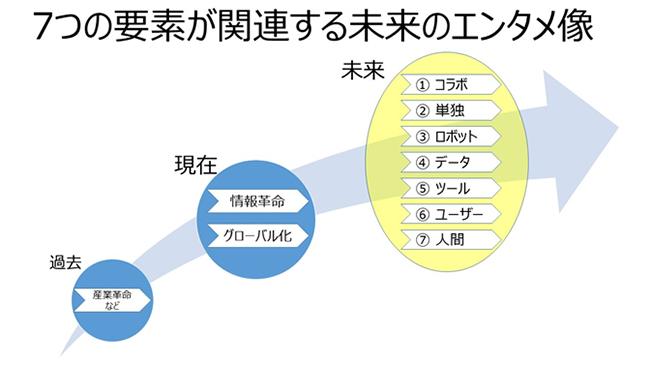 column_08-3_1