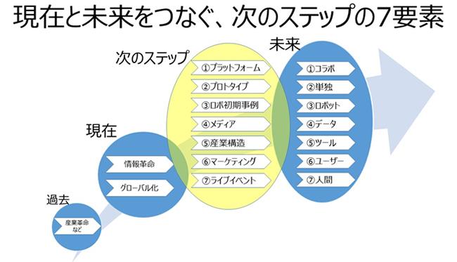 column_08-4_1